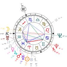 James Brown Birth Chart Astrology And Natal Chart Of Billie Holiday Born On 1915 04 07