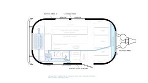 airstream trailer plumbing diagram schematics for ac dc airstream trailer plumbing diagram schematics for ac dc electrical plumbing and gas lines