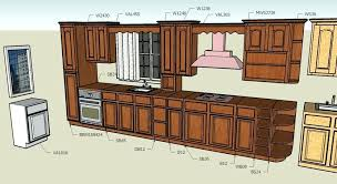 how to layout kitchen cabinets kitchen cabinet layouts astonishing for kitchen cabinets layout ideas