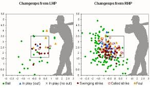 Jack Cust Eats Fastballs For Lunch The Hardball Times