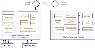block diagram of 945 chipset wiring diagram \u2022 block wiring diagram block diagram of 945 chipset wiring diagram u2022 rh msblog co full diagram of motherboard simple
