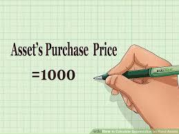 Fixed Asset Depreciation Calculator How To Calculate Depreciation On Fixed Assets With Calculator