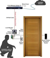 access control system borer borer poe access control overview