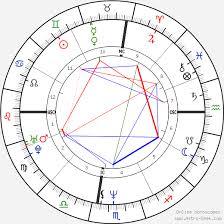 Johnny Cash Birth Chart Johnny Depp Birth Chart Horoscope Date Of Birth Astro