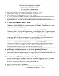 Mla Sample Essay Format Generator Paper Example Oracleboss
