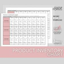 Product Inventory Chart Business Product Inventory