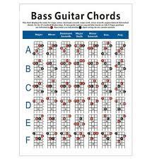 5 String Bass Chord Chart 6 String Bass Slide Rule Chart 5 Positions Fingering