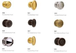 Shopping for Door Knobs Types to Choose From Welcome to