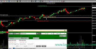 Trade Tiger Chart Sharekhan Mobile App Desktop Tradetiger Review 2019