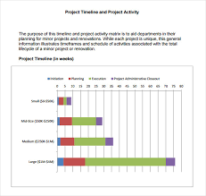 Example Project Timeline Template
