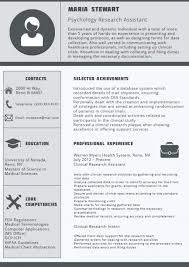 New Resume Format Sample Good Best Samples Examples Curriculum 2015