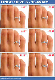Engagement Ring Carat Size Chart How Big Will The Diamond Look On Her Finger Jewelry Secrets