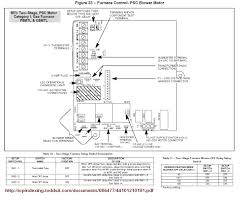 wiring diagrams 2 wire furnace thermostat blower motor blower motor wiring harness at Furnace Blower Wiring