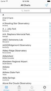 Icsc Clear Sky Chart Viewer 1 2 1 Free Download
