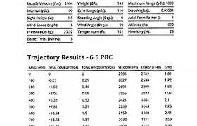 6 5 Prc Ballistics Chart 6 5 Prc Review Long Range Hunting Forum