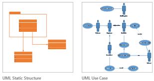 best images of microsoft visio database model diagram   uml use    uml use case diagram visio