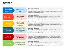 Example Of Action Plan Template Magnificent Powerpoint Action Plan Template Zromtk