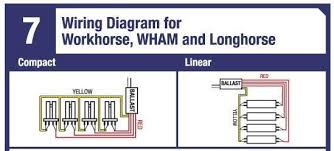 wh5 120 l wiring diagram images wiring diagram universal on fulham workhorse ballast wiring diagram diagrams