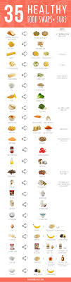 Chocolate Substitution Chart 35 Healthy Food Swaps Substitutions An Easy Cheat Sheet
