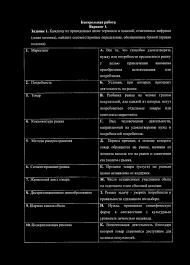Обязательная контрольная работа По дисциплине ОП Маркетинг  Контрольная работа Вариант 1 Задание 1 Каждому из приведенных ниже терминов и понятий