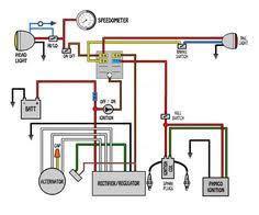 cb268d51322002dc179ddae173bc4c91 motorcycle lights motorcycle garage simple motorcycle wiring diagram for choppers and cafe racers evan on motorcycle wiring schematics