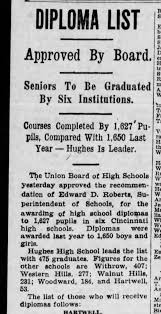 Diploma List in Cinn Enq: Jester Sowers & Madge Emery, 25 May 1937 ...
