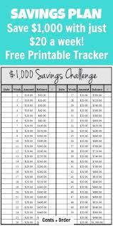 Weekly Saving Plan Chart 39 Ageless Printable Money Saving Chart