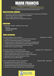 Ultimate Accountant Resume Examples 2018