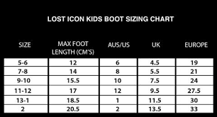 Aus To Us Size Chart Sizing Charts The Lost Icon Australia