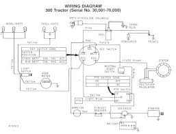 john deere 3020 wiring schematic afcstoneham club John Deere Electrical Diagrams john deere 3020 wiring diagram pdf amazing parts images best image wire schematic electrical schematics