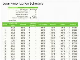 Loanortization Excel Template Ideas Care Auto Fearsome Loan