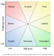 Flow The Psychology Of Optimal Experience The Magic Of Flow