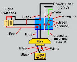 wiring ceiling fan light to wall switch a with e how wire and dimmer red diagram