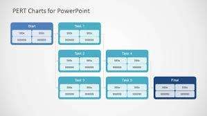 Blank Pert Chart Template Pert Chart Template For Powerpoint