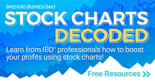 Read Stock Charts Decoded Latest News Breaking News