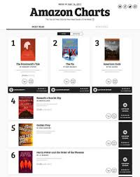 Amazon Charts Amazons New Bestseller List Ranks Titles By
