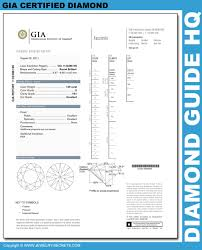 Sample Diamond Chart HOW TO READ A GIA DIAMOND REPORT Jewelry Secrets 1