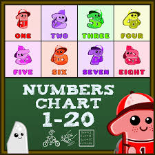 School Numbers Learning Chart 1 20