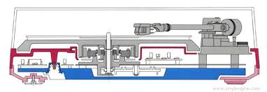 technics sl manual direct drive turntable vinyl engine technics sl 1500 mk2 cross section