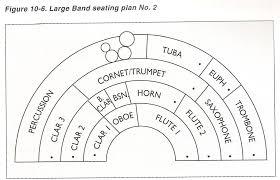 Concert Band Instrumental Band Basics