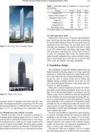The original plan of the building has 119 levels, and with that, it was designed in a way where there will be nearly no harm to the environment. The New Structural Design Process Of Supertall Buildings In China Pdf Free Download