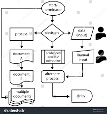 Symbols Used In Process Flow Chart Flowchart Symbols Labels Flow Arrows Computer Stock Vector