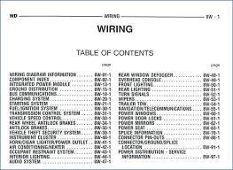 1999 jeep grand cherokee radio wiring diagram resume templates 1998 jeep grand cherokee radio wiring diagram dodge magnum stereo
