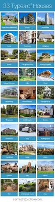 35 Different Types Of Houses With Photos