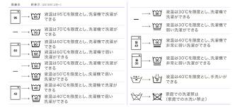 洗濯表示の意味は新しい洗濯機号と確認しようベルメゾン 暮らしの