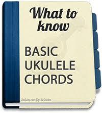 Soprano Ukulele Chord Chart Pdf Basic Ukulele Chords For Beginning Players Ukuguides