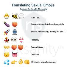 Netsanity Parents Guide To The Language Of Emojis Netsanity
