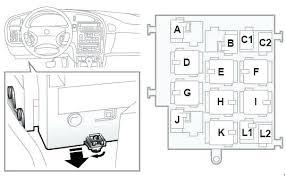 2006 saab 9 7x wiring diagram not lossing wiring diagram • 2006 saab fuse box diagram schematic symbols diagram 2006 saab 9 7x interior silver 2006