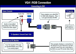 vga cable soldering diagram to av cable wiring diagram to wiring VGA Cable Wiring Diagram vga cable soldering diagram large size of wire diagram cable wiring 2 0 archived on wiring vga cable soldering diagram