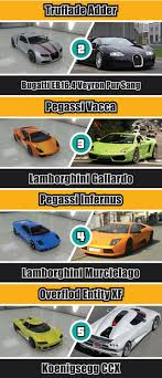 Gta Car Comparison Chart Gta V Cars And Their Real Life Counterparts Infographic